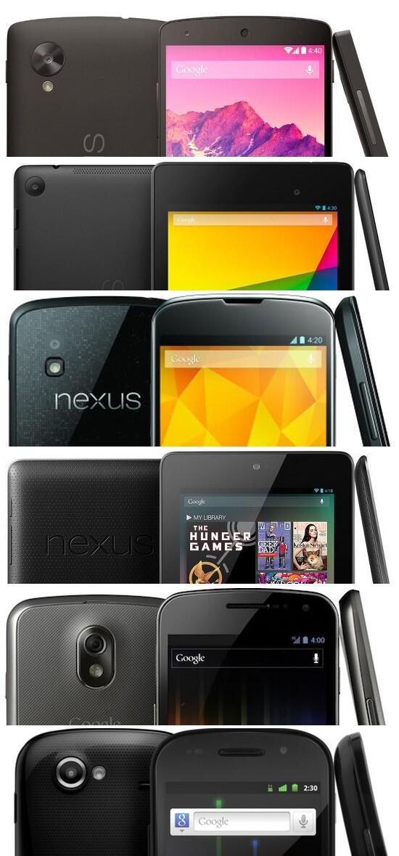 Nexus Uhrzeiten