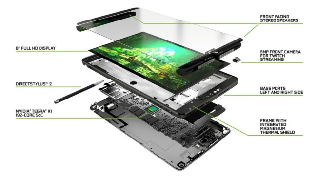 NVIDIA Shield Tablet (5)
