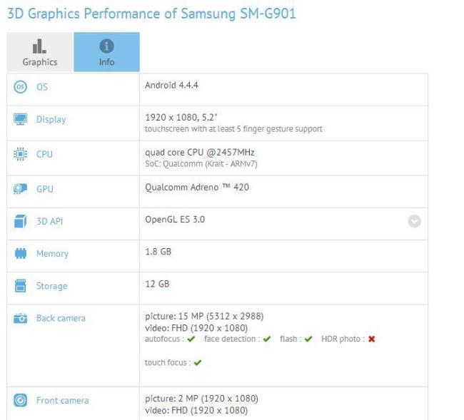 GFXBench_Galaxy_S5_LTEA