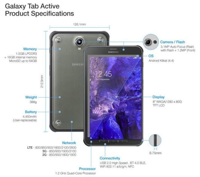 Samsung_Galaxy_Tab_Active_1