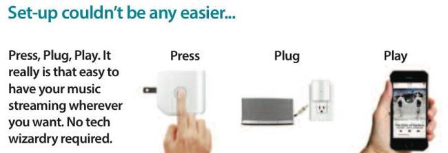 mydlink Home WiFi Integration