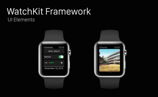 Apple Watch UI