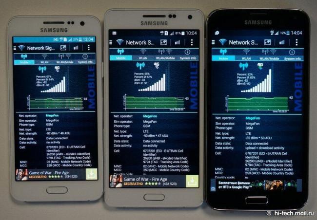 Samsung_Galaxy_A_Empfang