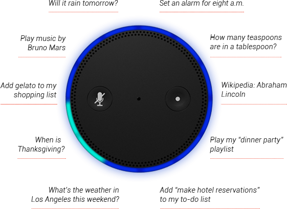 amazon echo befehle