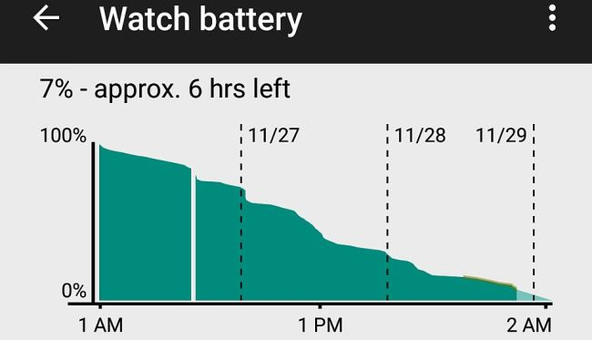 Android_Wear_5.0_Battery