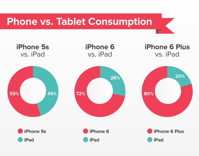 Pocket iPhone vs iPad