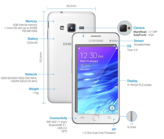 Samsung Z1 Specs