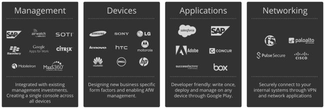 Android for Work Partner