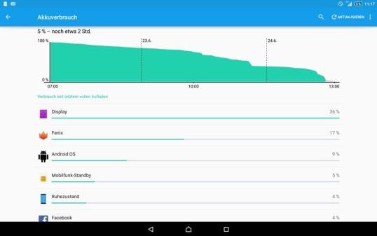 Sony Xperia Z4 Tablet LTE Screen_11