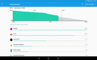 Sony Xperia Z4 Tablet LTE Screen_9