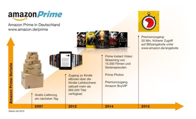 Amazon prime 2015