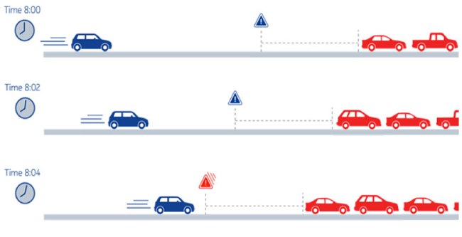 TrafficSafetyDiagram