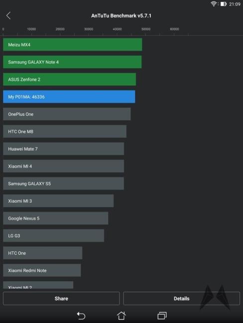 ASUS ZenPad 8S AnTuTu Screenshot_2015-09-09-21-09-06