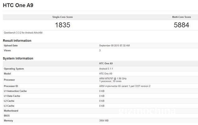 HTC_One_A9_Geekbench