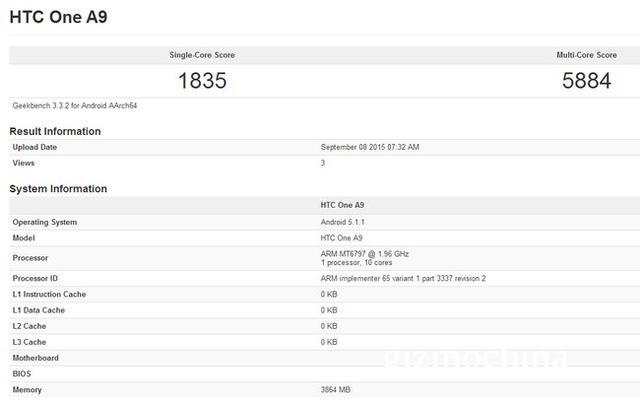 HTC_One_A9_Geekbench