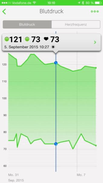 Withings Bluetooth-Blutdruckmessgerät_6