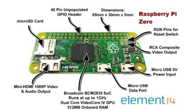 Raspberry verkauft 5-Dollar-Computer Raspberry Pi Zero - PC-WELT - Google Chrome 2015-11-26 11.28.33