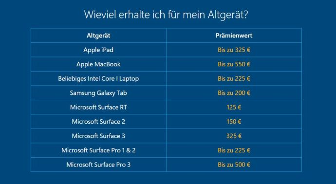 Surface_Book_Cashback