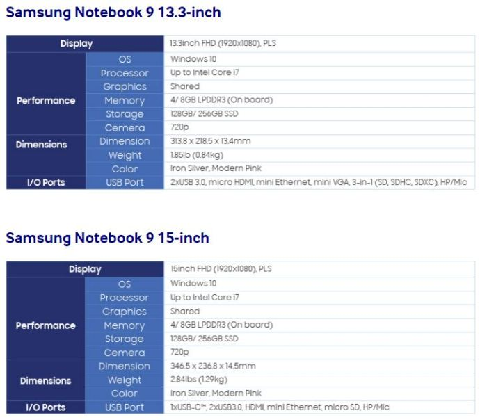 samsung series 9 2016 datenblatt