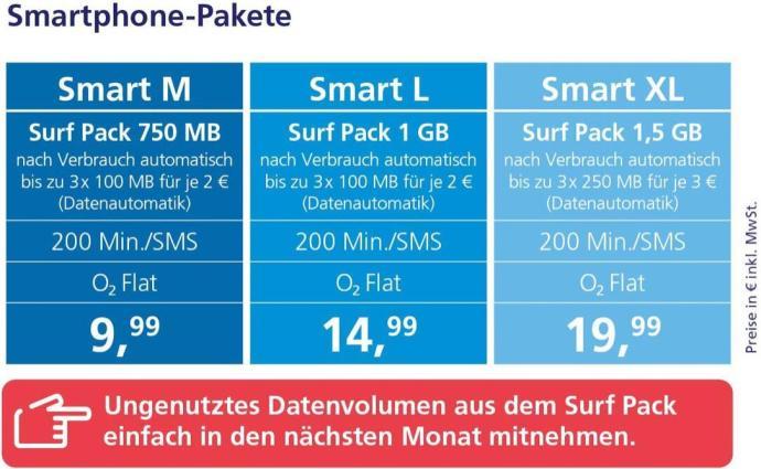 Smartphone-Pakete-o2-loop