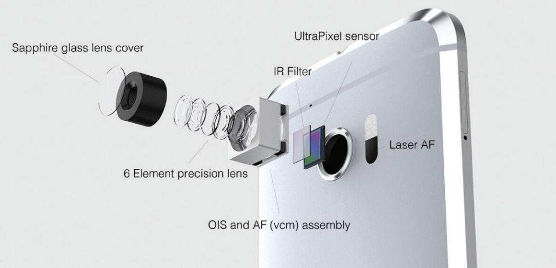 Kamera HTC 10