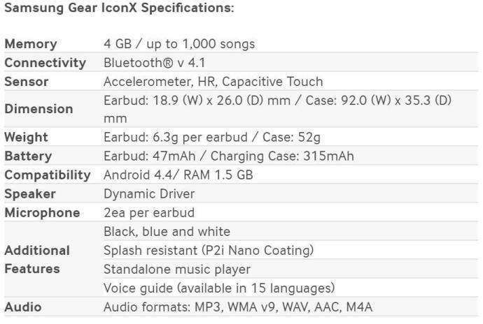 Samsung_Gear_IconX_Specs