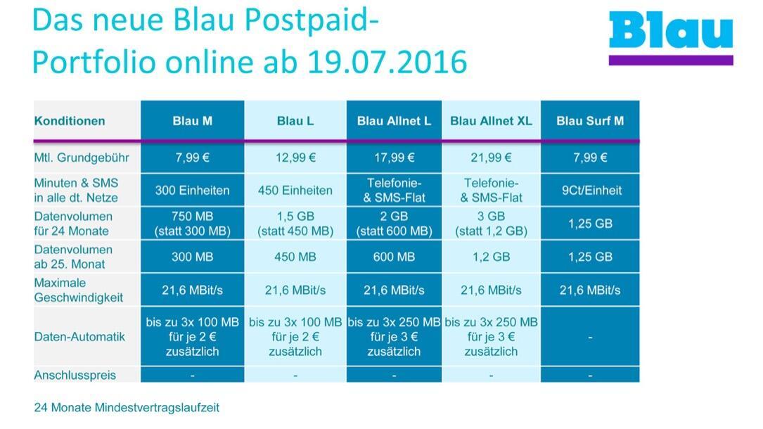 Blau-Postpaid-Portfolio-online-ab-19-Juli-2016-