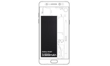 Samsung Galaxy Note 7 Akku Header