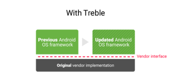Project_Treble_2