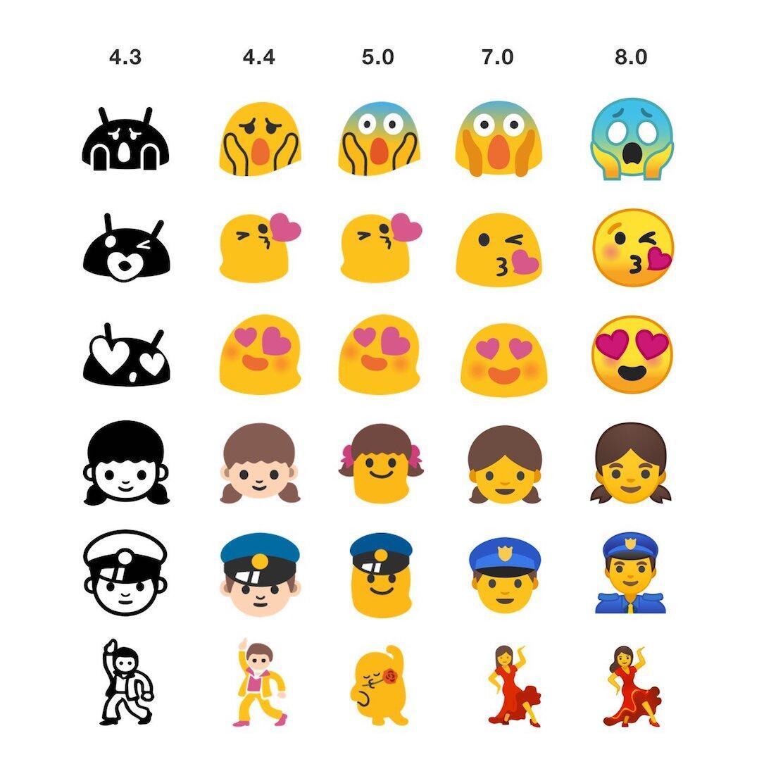 Emoji Android Entwicklung