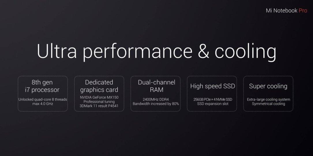 Xiaomi Mi Notebook Pro Specs