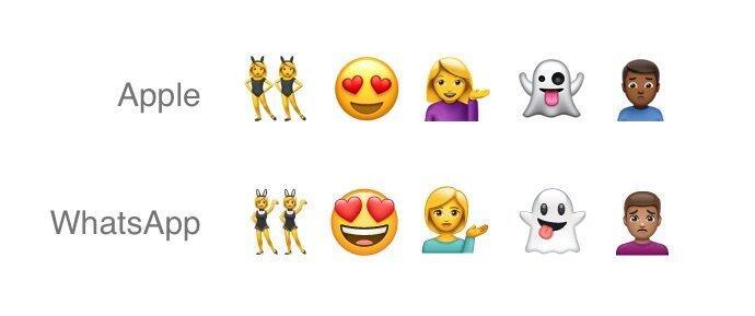 Apple Whatsapp Comparison Emojipedia 1