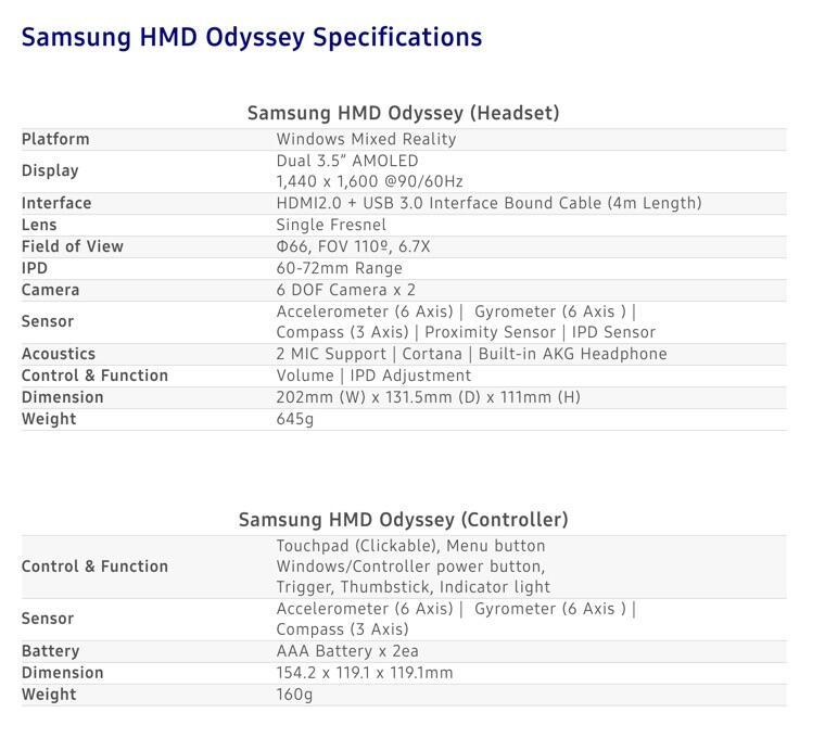 Samsung Hmd Odyssey Specs