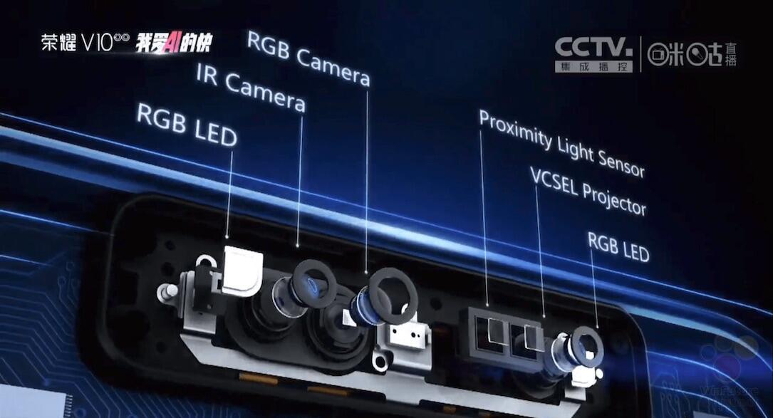 Huawei Face Id Sensor