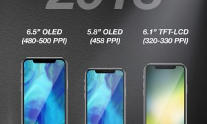 Iphone 2018 Prognose