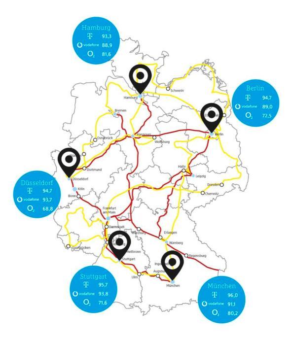 Netztest Karte
