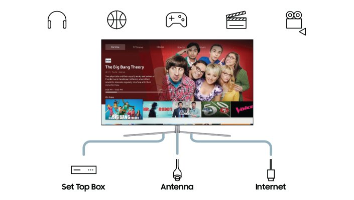 Samsung Smart Tv 2018 Vod Hub