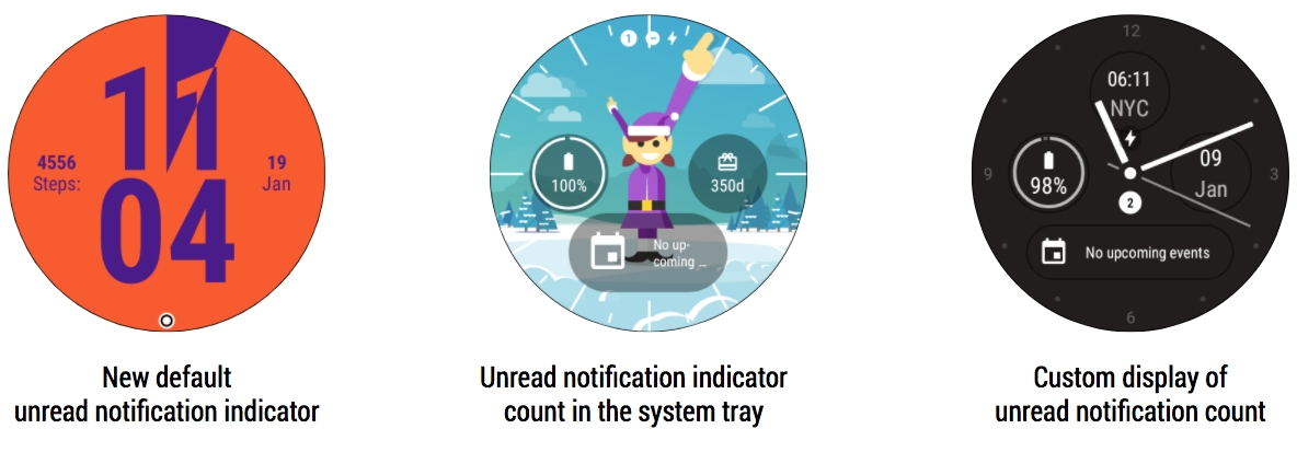 Unread Notification Count