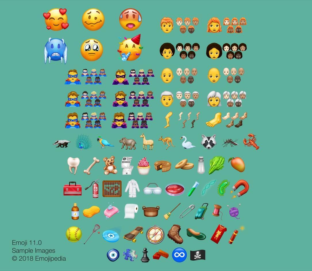 Emojis 2018 Liste