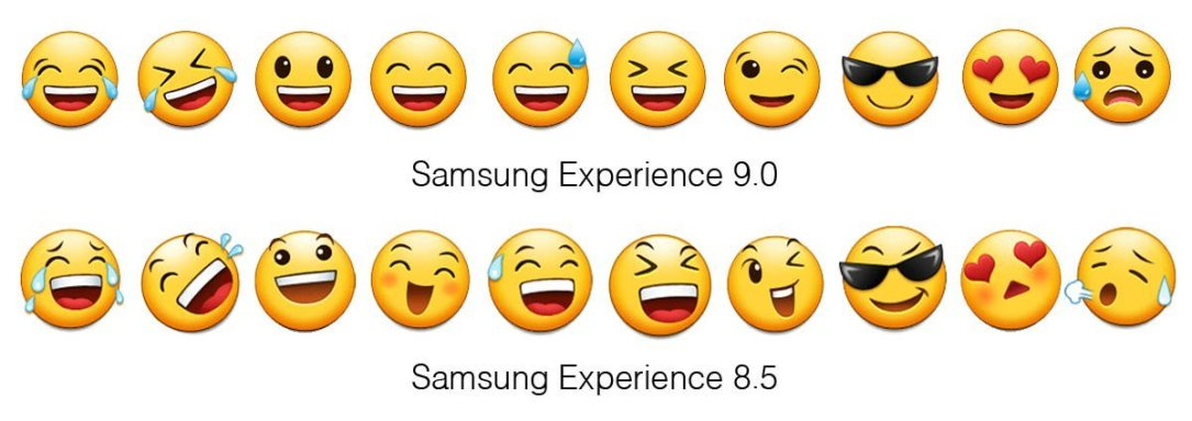 Samsung Experience 9 0 Emojipedia Comparison Faces Tilt Removed