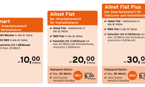 Img Congstar Allnet Flat Tarife Mit Highspeed Option