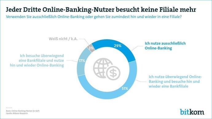 180504 Banking Pk Chart10 Pg
