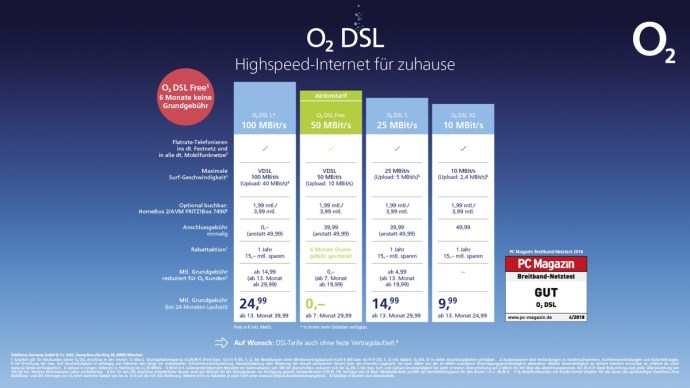 O2 Dsl Tarife Highspeed Internet Fuer Zuhause 1605 1920x1080