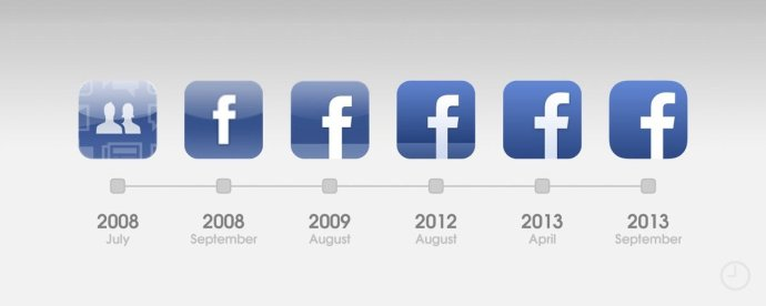 Facebook Icons 9to5mac
