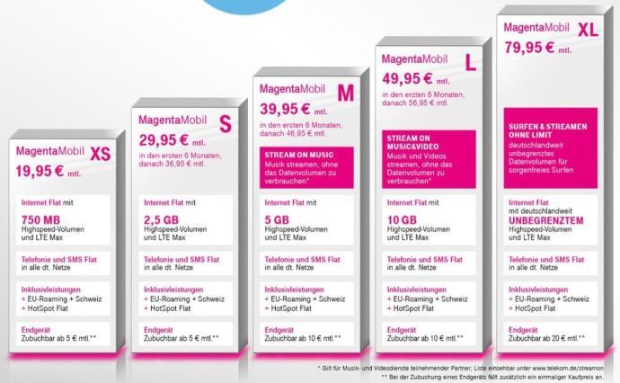 Magentamobil Tarife Telekom 2018