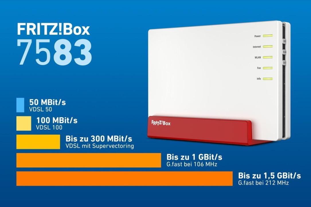 Fritzbox 7538 Avm
