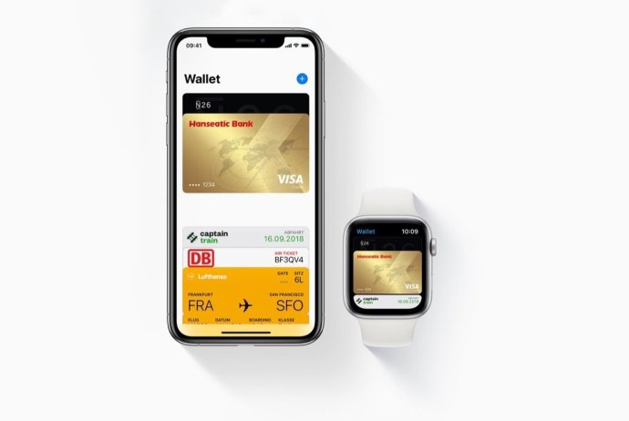 Apple Pay Deutsch Header
