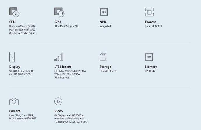 Samsung Exynos 9820 Features