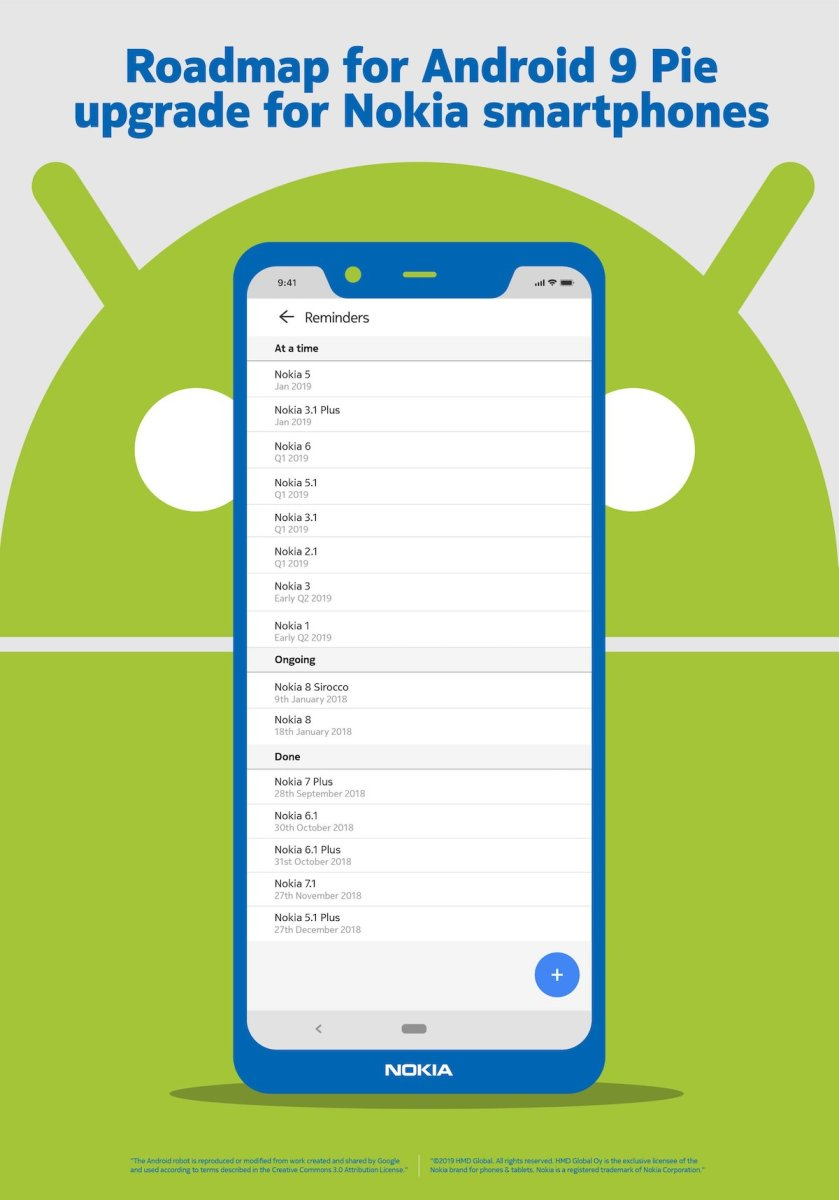 Nokia Android 9 Pie Roadmap