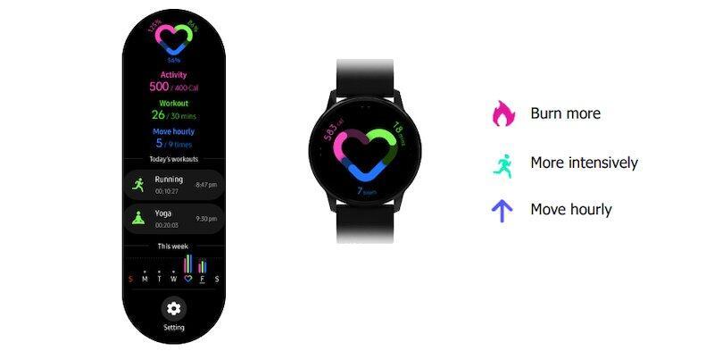 Samsung Galaxy Watch Active Fitness